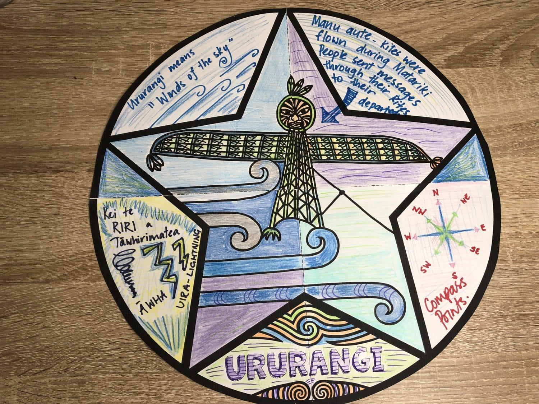 Matariki stars Ururangi