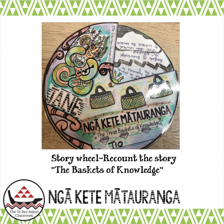 Tāne and the baskets of knowledge
